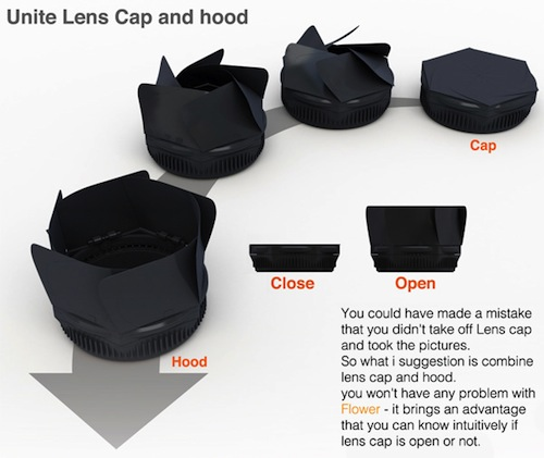 HoodCap Flower DSLR Lens cap and hood diagram